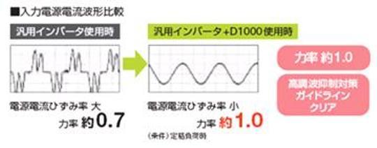 https://www.yaskawa.co.jp/wp-content/uploads/2012/05/217_index_2_1.jpg