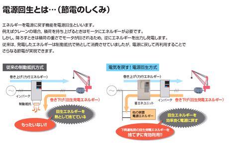 https://www.yaskawa.co.jp/wp-content/uploads/2012/05/217_top_21.jpg