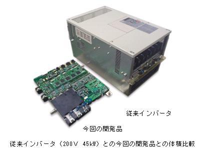 https://www.yaskawa.co.jp/wp-content/uploads/2012/08/240_index_1_31.jpg
