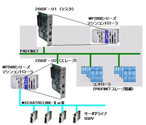https://www.yaskawa.co.jp/wp-content/uploads/2012/08/243_index_1_1.jpg