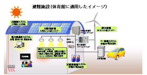https://www.yaskawa.co.jp/wp-content/uploads/2012/09/247_top_1.jpg