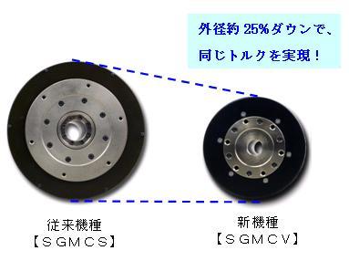 https://www.yaskawa.co.jp/wp-content/uploads/2013/02/281_index_1_2.jpg