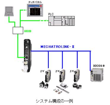 https://www.yaskawa.co.jp/wp-content/uploads/2013/07/302_index_3_1.jpg