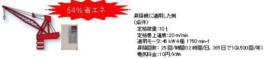 https://www.yaskawa.co.jp/wp-content/uploads/2013/07/303_index_1_1.jpg
