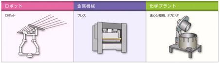 https://www.yaskawa.co.jp/wp-content/uploads/2013/07/303_index_4_2.jpg