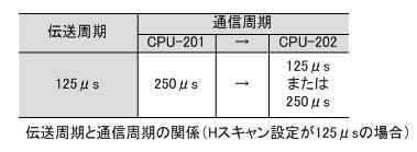 https://www.yaskawa.co.jp/wp-content/uploads/2013/09/317_index_2_2.jpg