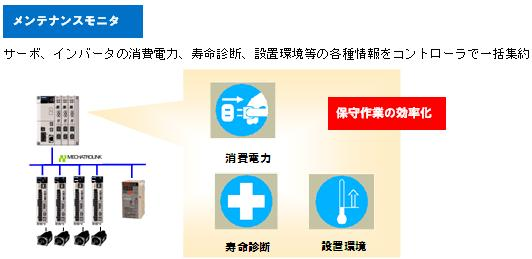 https://www.yaskawa.co.jp/wp-content/uploads/2013/10/333_index_3_1.jpg
