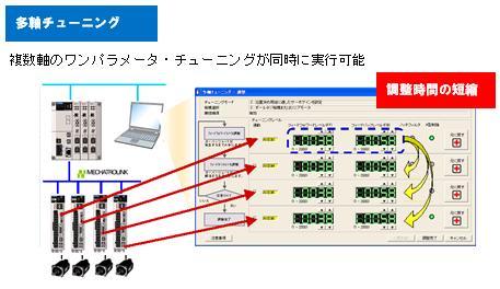 https://www.yaskawa.co.jp/wp-content/uploads/2013/10/333_index_3_2.jpg