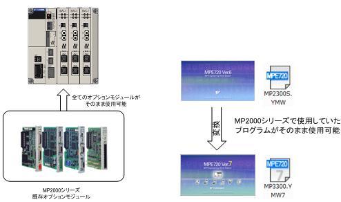 https://www.yaskawa.co.jp/wp-content/uploads/2013/10/333_index_4_1.jpg