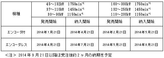 https://www.yaskawa.co.jp/wp-content/uploads/2014/01/345_index_7_1.jpg