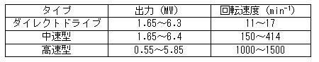 https://www.yaskawa.co.jp/wp-content/uploads/2014/02/356_index_2_1.jpg