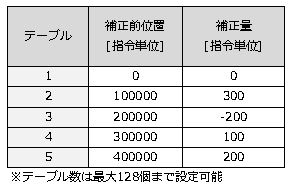 https://www.yaskawa.co.jp/wp-content/uploads/2017/10/FT70_3.jpg