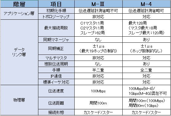 https://www.yaskawa.co.jp/wp-content/uploads/2017/10/ML-4_2.jpg