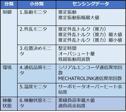 https://www.yaskawa.co.jp/wp-content/uploads/2018/12/category.png